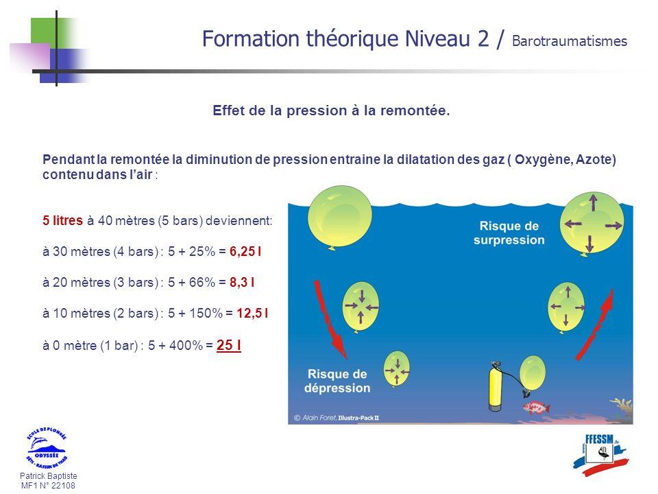 Patrick Baptiste MF1 N° 22108 Formation théorique Niveau 2 / Barotraumatismes Effet de la pression à la remontée. Pendant la remontée la diminution de