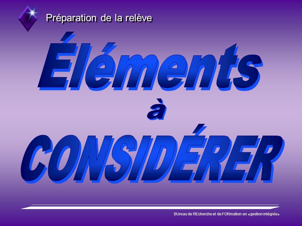 Préparation de la relève BUreau de REcherche et de FORmation en «gestion intégrée» à à