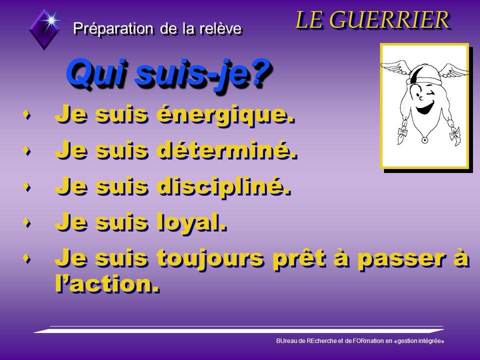 Préparation de la relève BUreau de REcherche et de FORmation en «gestion intégrée» s Je suis énergique. s Je suis déterminé. s Je suis discipliné. s J