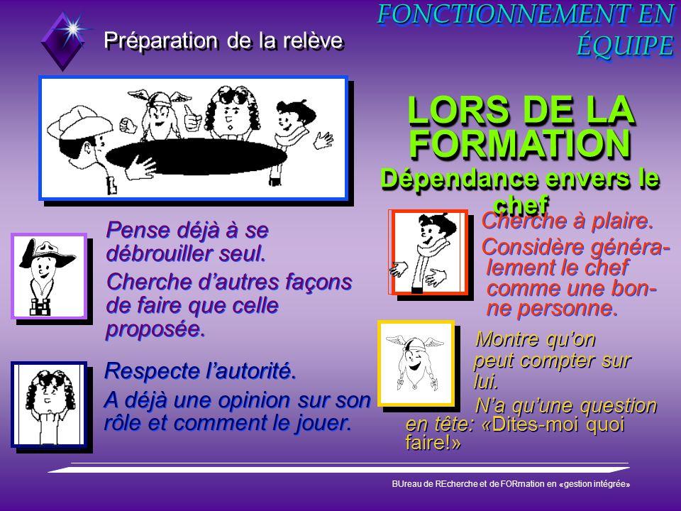 Préparation de la relève BUreau de REcherche et de FORmation en «gestion intégrée» LORS DE LA FORMATION Dépendance envers le chef LORS DE LA FORMATION