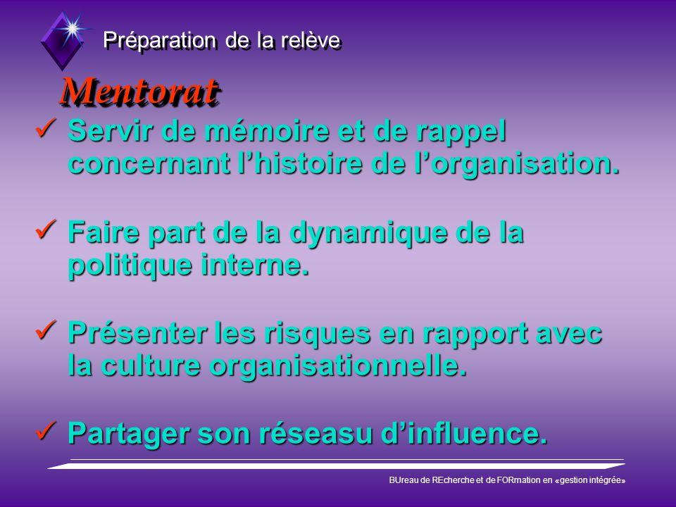 Préparation de la relève BUreau de REcherche et de FORmation en «gestion intégrée» MentoratMentorat Servir de mémoire et de rappel concernant lhistoir