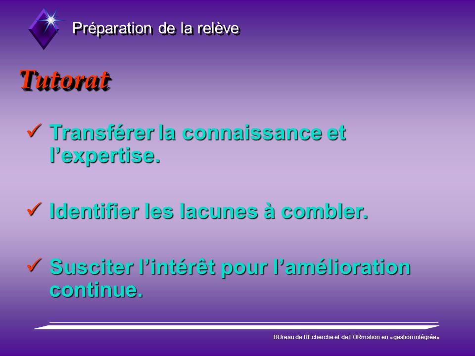 Préparation de la relève BUreau de REcherche et de FORmation en «gestion intégrée» TutoratTutorat Transférer la connaissance et lexpertise. Transférer