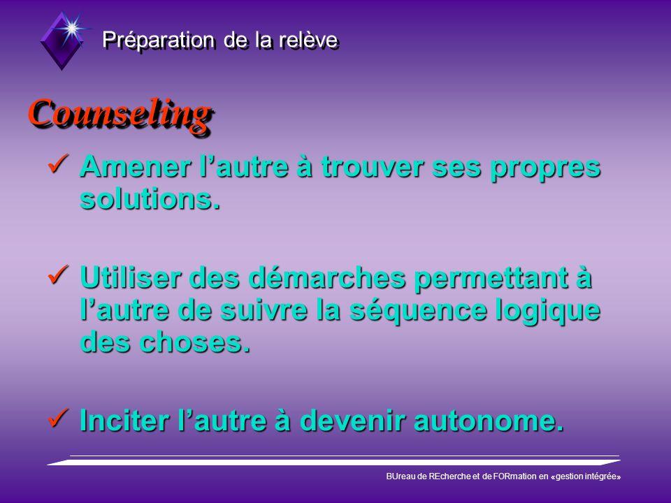 Préparation de la relève BUreau de REcherche et de FORmation en «gestion intégrée» CounselingCounseling Amener lautre à trouver ses propres solutions.