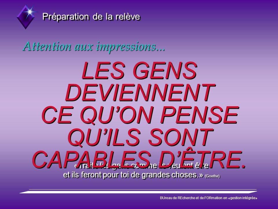 Préparation de la relève BUreau de REcherche et de FORmation en «gestion intégrée» Être respecté dans son identité.