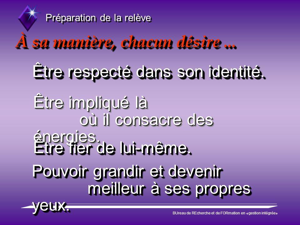 Préparation de la relève BUreau de REcherche et de FORmation en «gestion intégrée» Être respecté dans son identité. Être impliqué là où il consacre de