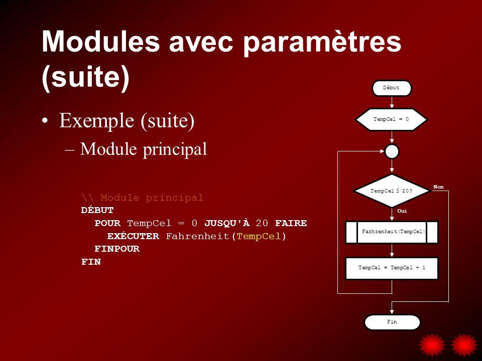 Modules avec paramètres (suite) Exemple (suite) –Module principal \\ Module principal DÉBUT POUR TempCel = 0 JUSQU'À 20 FAIRE EXÉCUTER Fahrenheit(Temp