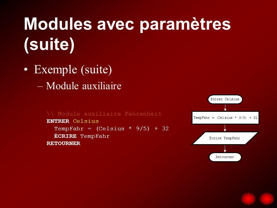 Modules avec paramètres (suite) Exemple (suite) –Module auxiliaire \\ Module auxiliaire Fahrenheit ENTRER Celsius TempFahr = (Celsius * 9/5) + 32 ÉCRI