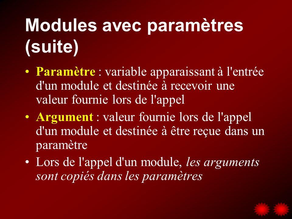 Modules avec paramètres (suite) Paramètre : variable apparaissant à l'entrée d'un module et destinée à recevoir une valeur fournie lors de l'appel Arg
