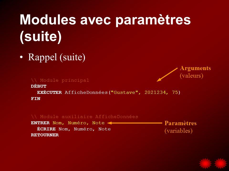 Modules avec paramètres (suite) Rappel (suite) \\ Module principal DÉBUT EXÉCUTER AfficheDonnées(