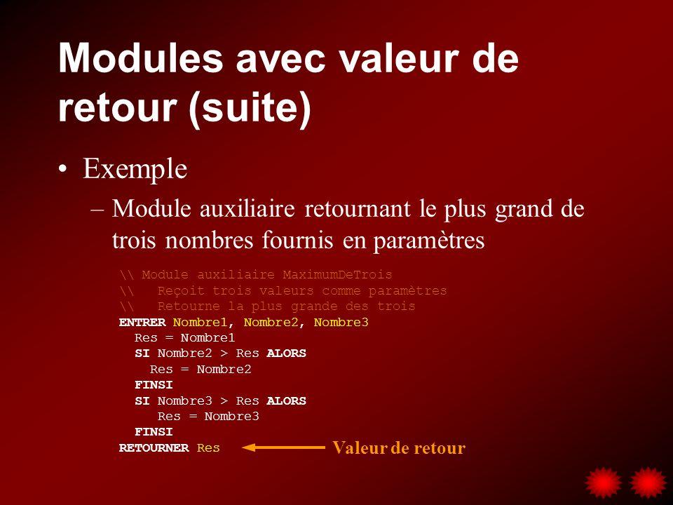 Modules avec valeur de retour (suite) Exemple –Module auxiliaire retournant le plus grand de trois nombres fournis en paramètres \\ Module auxiliaire