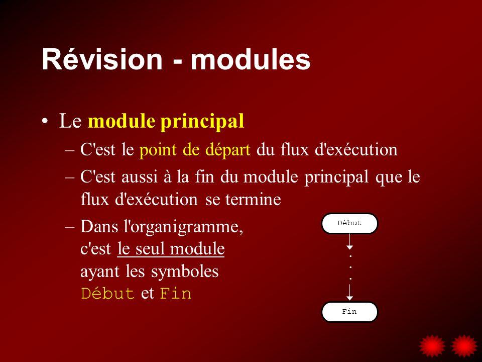 Révision – modules (suite) Les modules auxiliaires –Ce sont les modules exploités directement ou indirectement par le module principal Module principal Module AModule BModule C Module DModule E Modules auxiliaires
