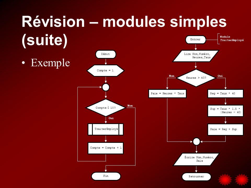 Révision – modules simples (suite) Exemple Heures > 40? OuiNon Paie = Heures * Taux Sup = Taux * 1.5 * (Heures - 40) Paie = Reg + Sup Entrer Écrire No