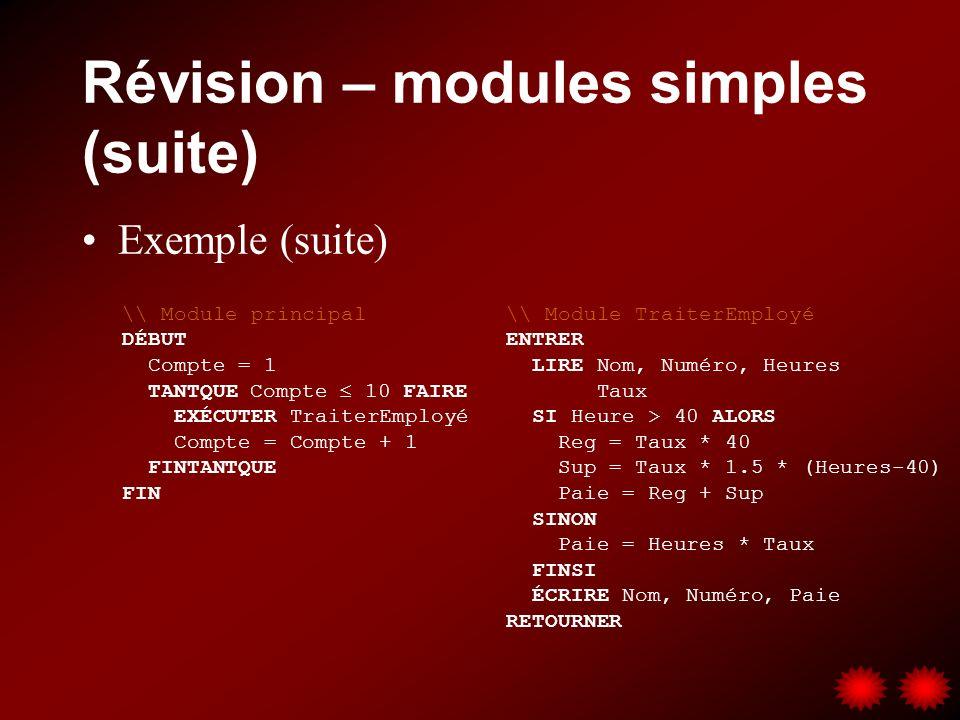 Modules avec valeur de retour (suite) Les module auxiliaires ne retournant pas un résultat sont communément appelés des procédures ou sous-routines Ces modules sont terminés par RETOURNER Les module auxiliaires retournant un résultat sont communément appelés des fonctions Le résultat à retourné est indiquer à droite de l identificateur RETOURNER Le résultat retourné est appelé la valeur de retour du module
