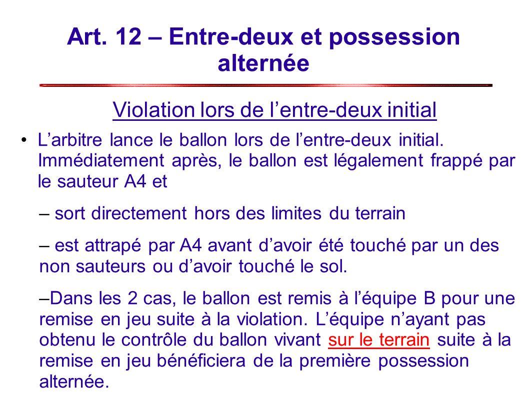 Art. 12 – Entre-deux et possession alternée Violation lors de lentre-deux initial Larbitre lance le ballon lors de lentre-deux initial. Immédiatement