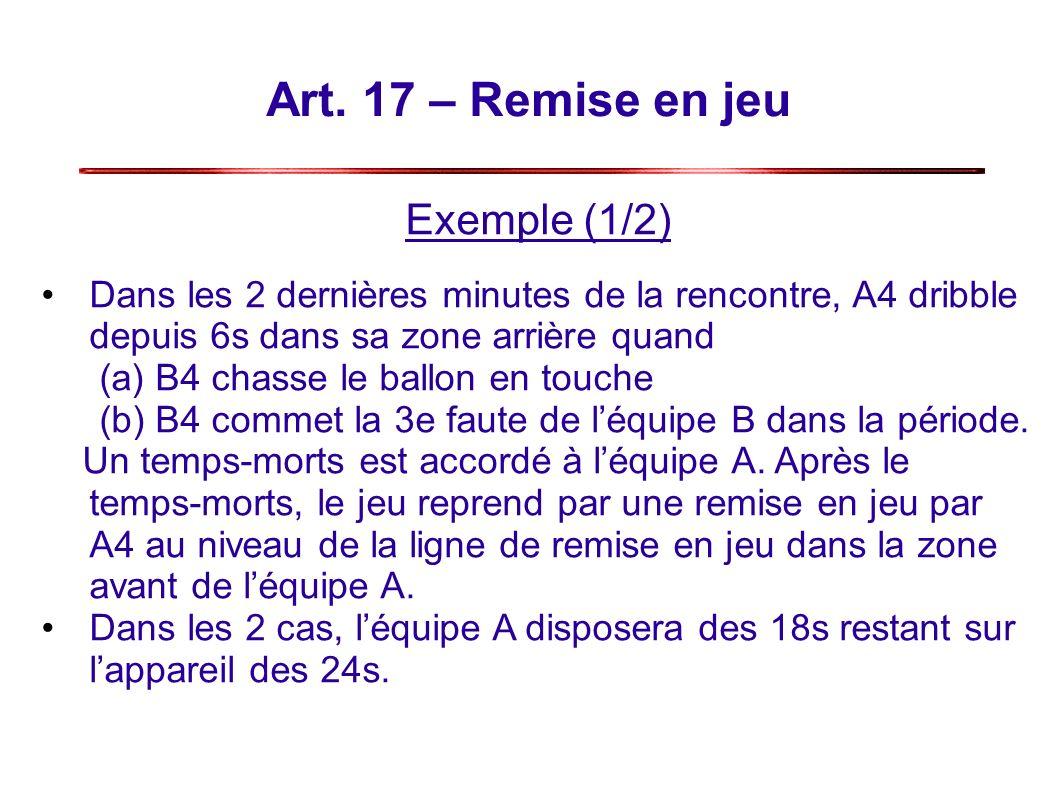 Art. 17 – Remise en jeu Exemple (1/2) Dans les 2 dernières minutes de la rencontre, A4 dribble depuis 6s dans sa zone arrière quand (a) B4 chasse le b