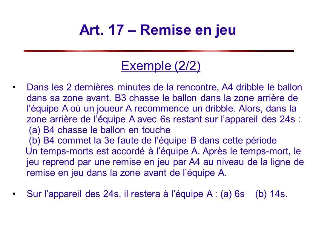 Art. 17 – Remise en jeu Exemple (2/2) Dans les 2 dernières minutes de la rencontre, A4 dribble le ballon dans sa zone avant. B3 chasse le ballon dans