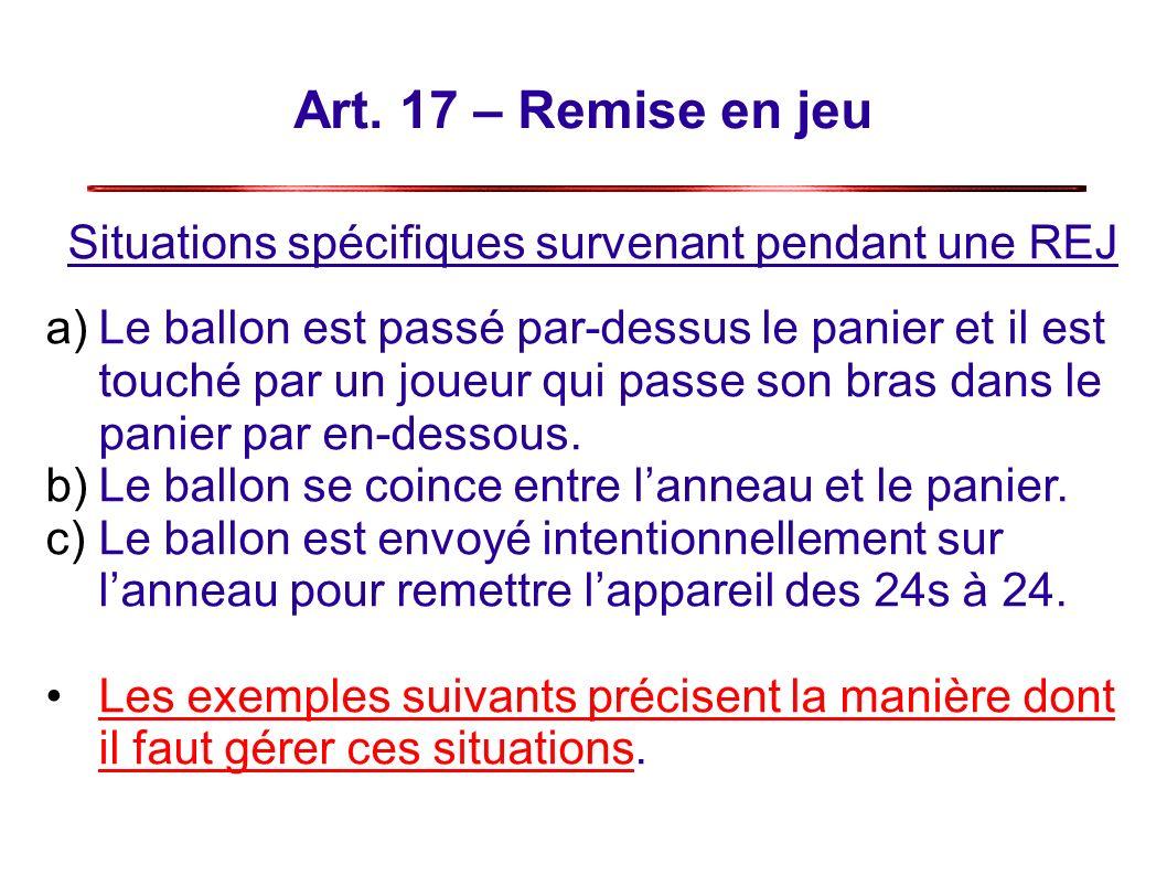 Art. 17 – Remise en jeu Situations spécifiques survenant pendant une REJ a)Le ballon est passé par-dessus le panier et il est touché par un joueur qui