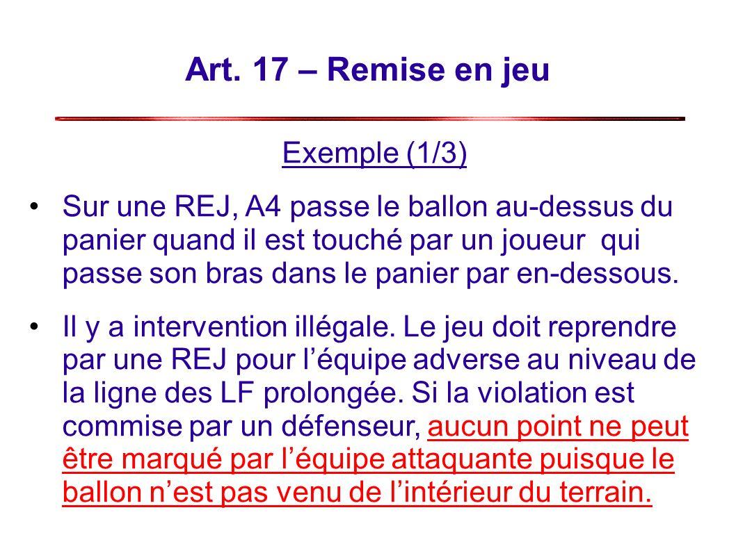 Art. 17 – Remise en jeu Exemple (1/3) Sur une REJ, A4 passe le ballon au-dessus du panier quand il est touché par un joueur qui passe son bras dans le