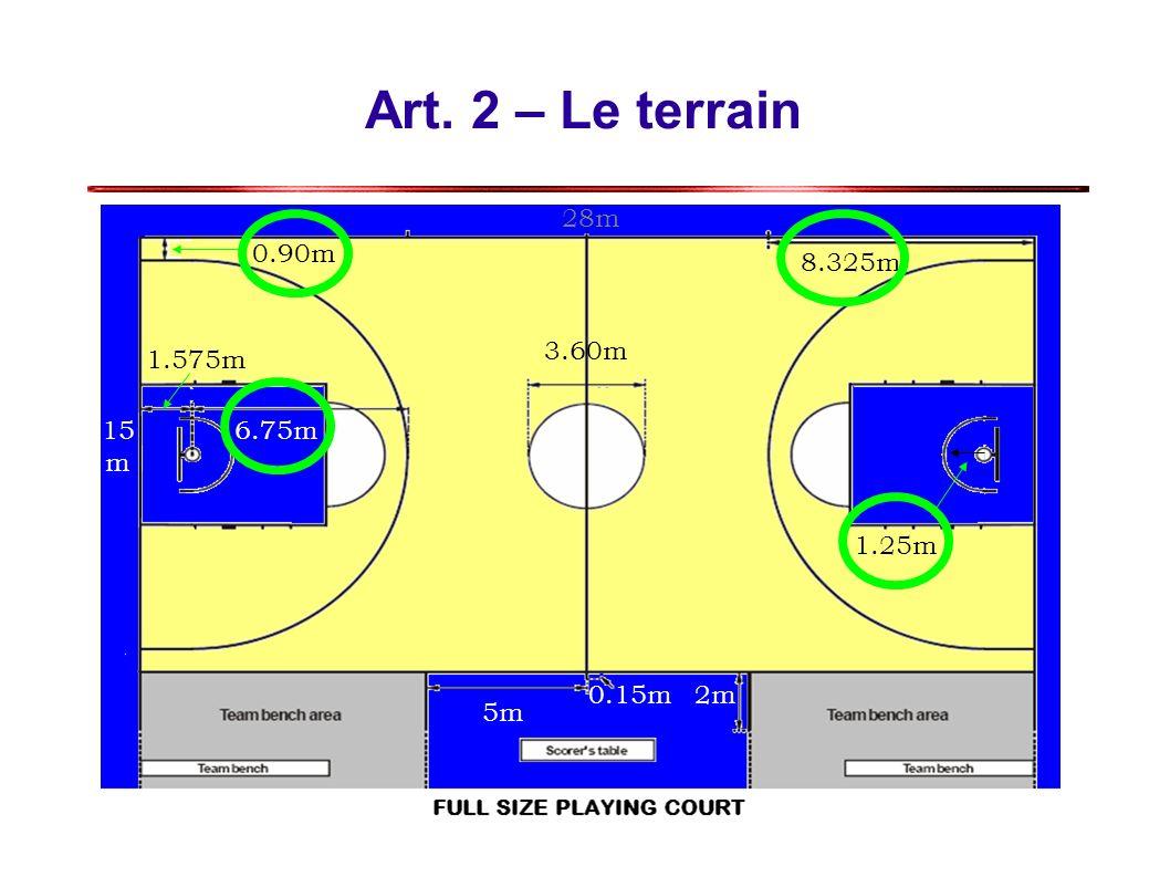 Art. 2 – Le terrain 28m 15 m 5m 2m 0.90m 6.75m 1.575m 3.60m 8.325m 0.15m 1.25m