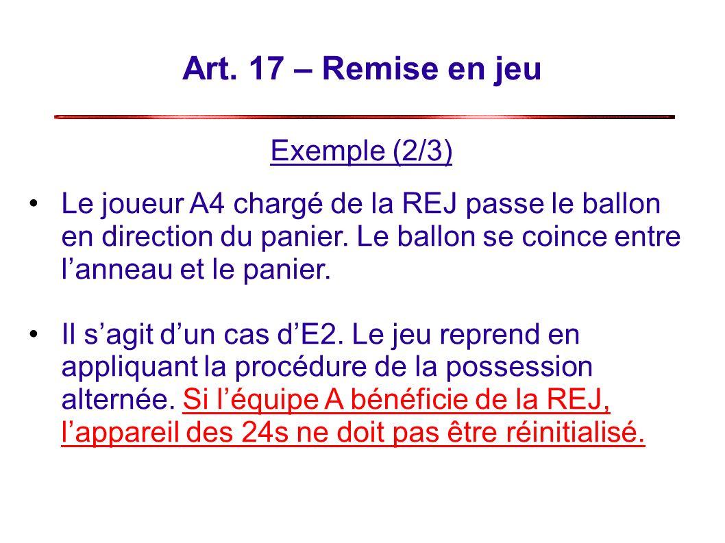 Art. 17 – Remise en jeu Exemple (2/3) Le joueur A4 chargé de la REJ passe le ballon en direction du panier. Le ballon se coince entre lanneau et le pa