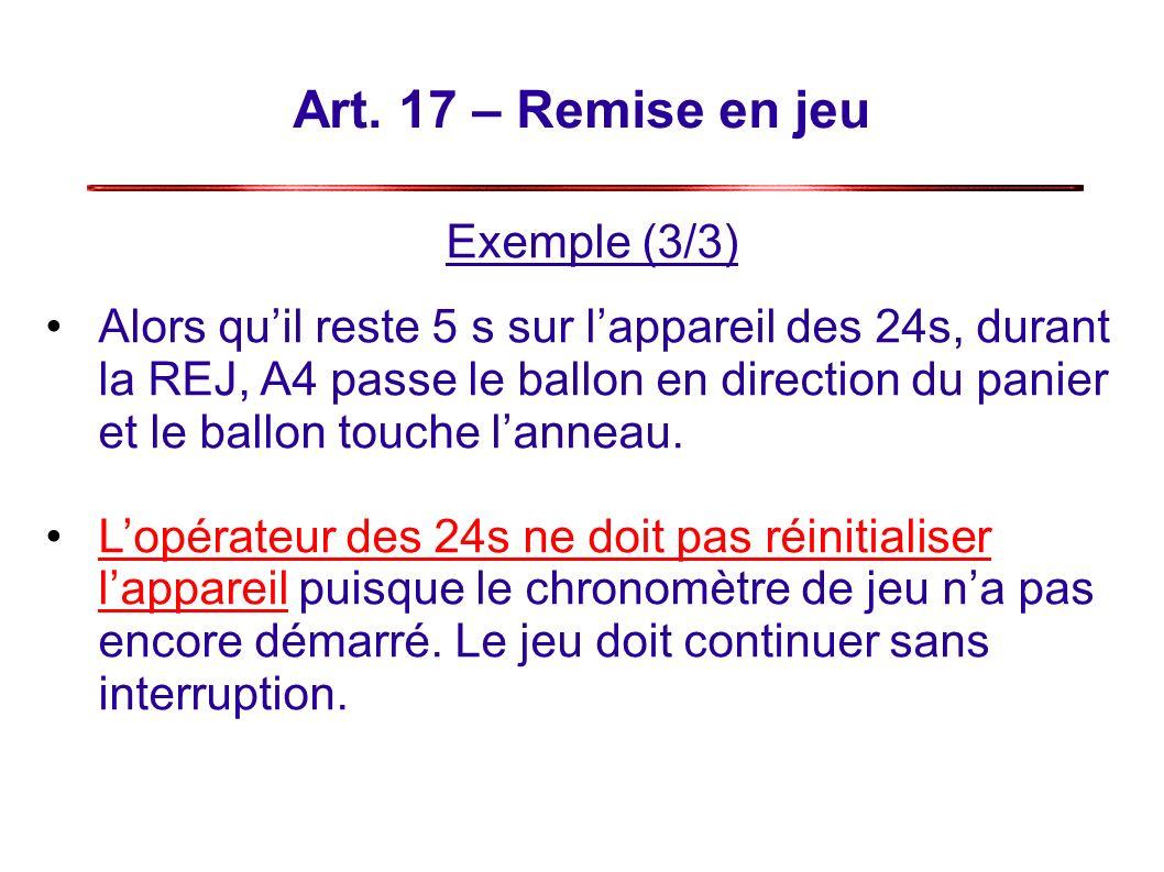 Art. 17 – Remise en jeu Exemple (3/3) Alors quil reste 5 s sur lappareil des 24s, durant la REJ, A4 passe le ballon en direction du panier et le ballo