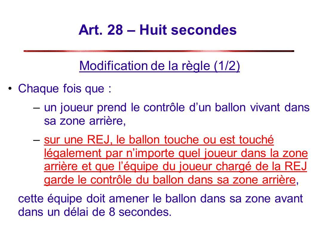 Art. 28 – Huit secondes Modification de la règle (1/2) Chaque fois que : –un joueur prend le contrôle dun ballon vivant dans sa zone arrière, –sur une