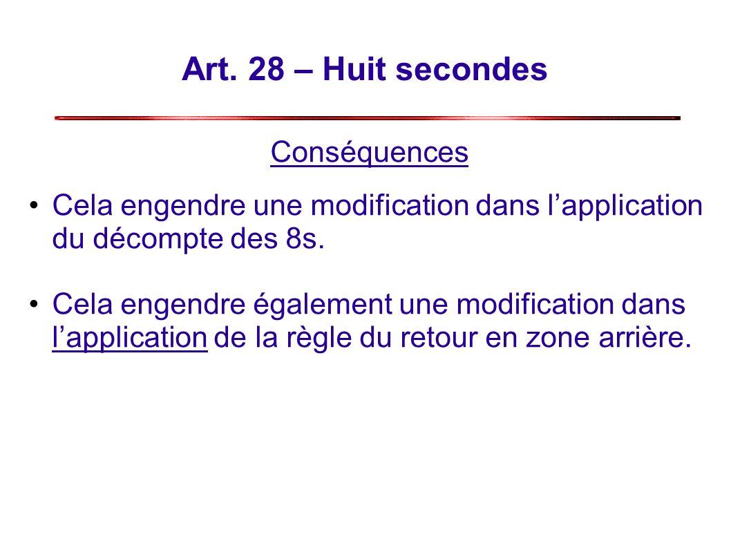 Art. 28 – Huit secondes Conséquences Cela engendre une modification dans lapplication du décompte des 8s. Cela engendre également une modification dan
