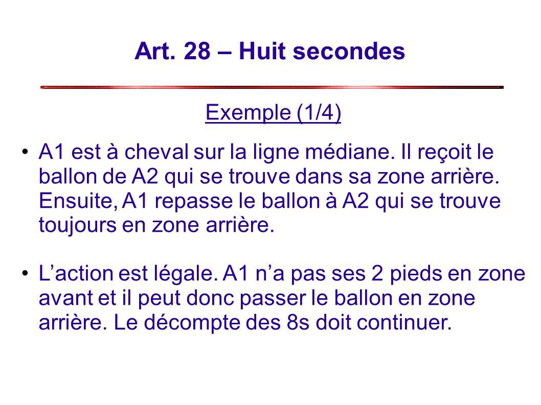 Art.28 – Huit secondes Exemple (1/4) A1 est à cheval sur la ligne médiane.