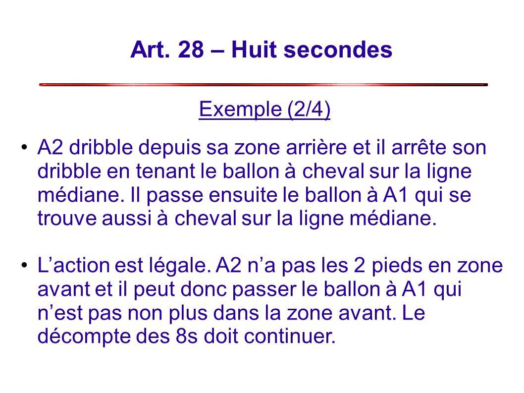 Art. 28 – Huit secondes Exemple (2/4) A2 dribble depuis sa zone arrière et il arrête son dribble en tenant le ballon à cheval sur la ligne médiane. Il