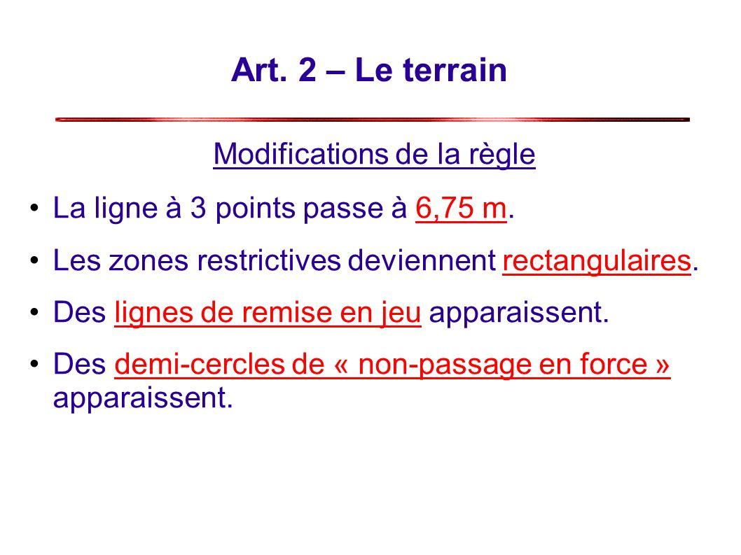 Art.2 – Le terrain Modifications de la règle La ligne à 3 points passe à 6,75 m.