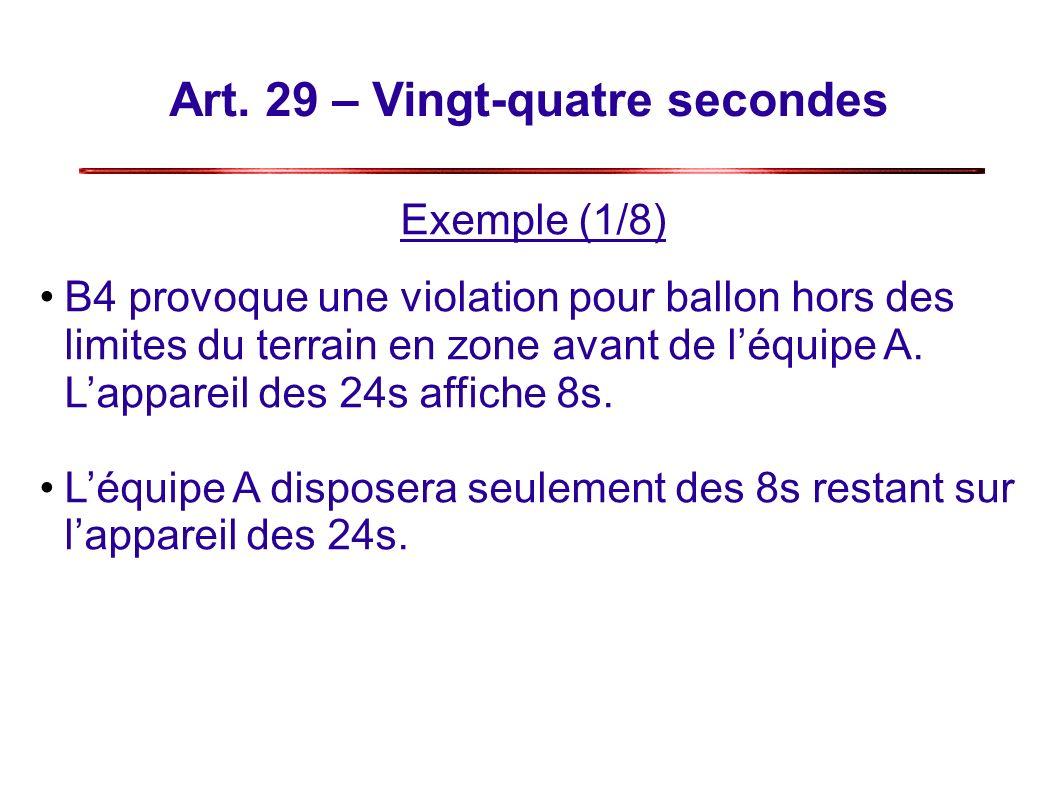 Art. 29 – Vingt-quatre secondes Exemple (1/8) B4 provoque une violation pour ballon hors des limites du terrain en zone avant de léquipe A. Lappareil