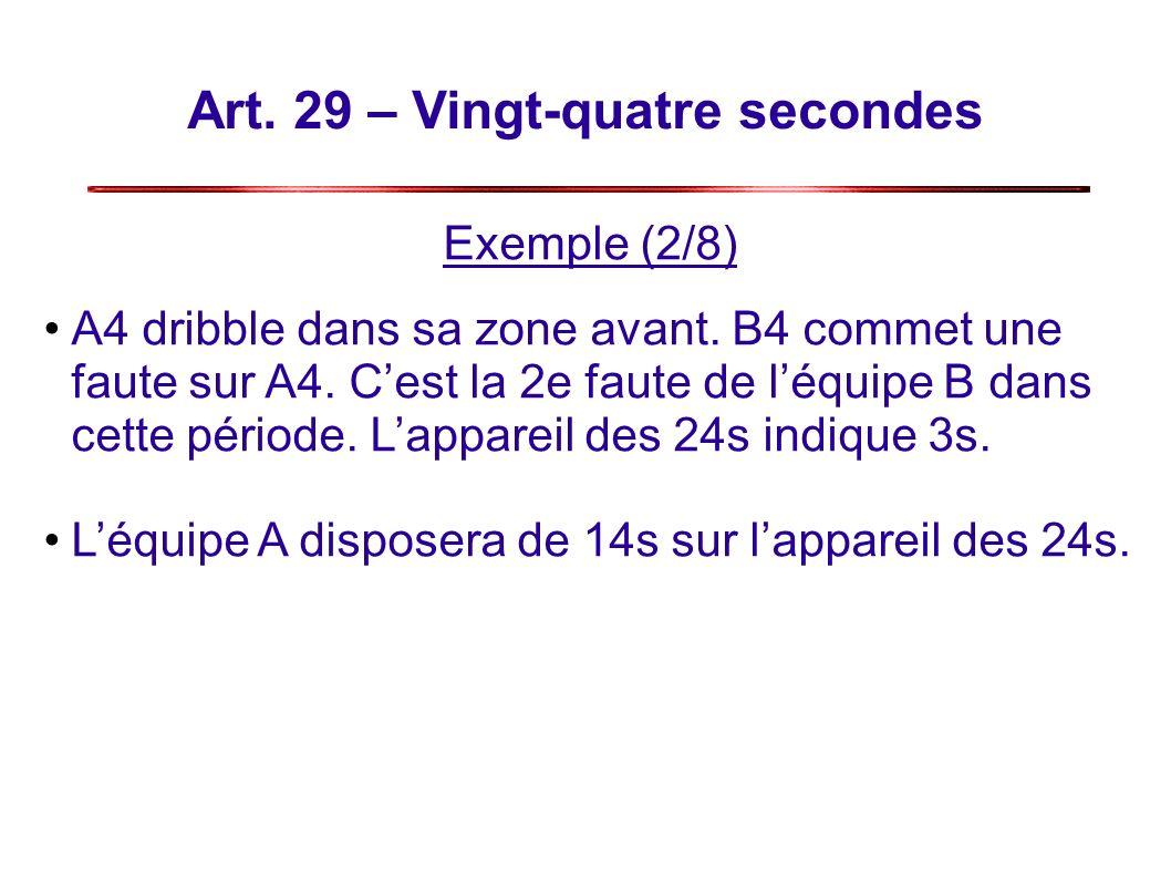 Art.29 – Vingt-quatre secondes Exemple (2/8) A4 dribble dans sa zone avant.