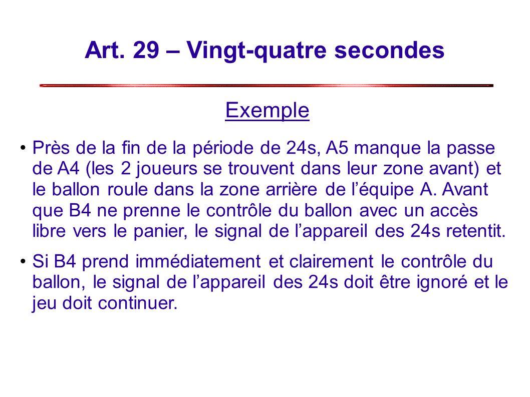 Art. 29 – Vingt-quatre secondes Exemple Près de la fin de la période de 24s, A5 manque la passe de A4 (les 2 joueurs se trouvent dans leur zone avant)