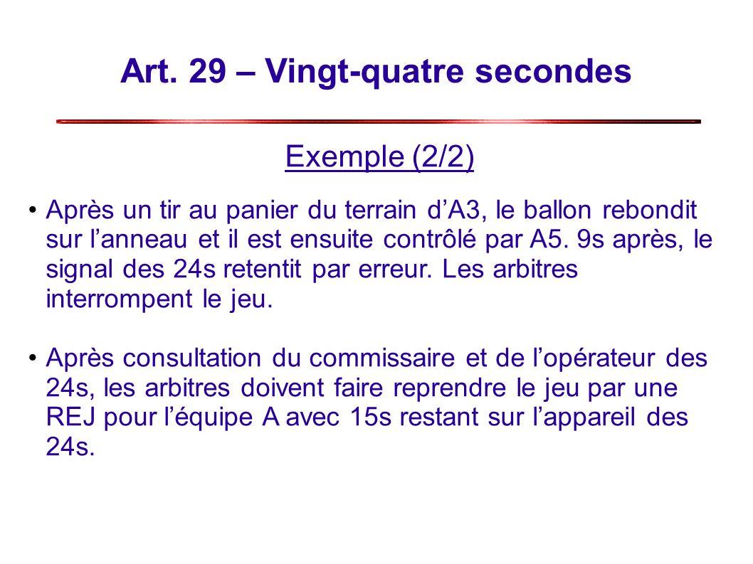 Art. 29 – Vingt-quatre secondes Exemple (2/2) Après un tir au panier du terrain dA3, le ballon rebondit sur lanneau et il est ensuite contrôlé par A5.