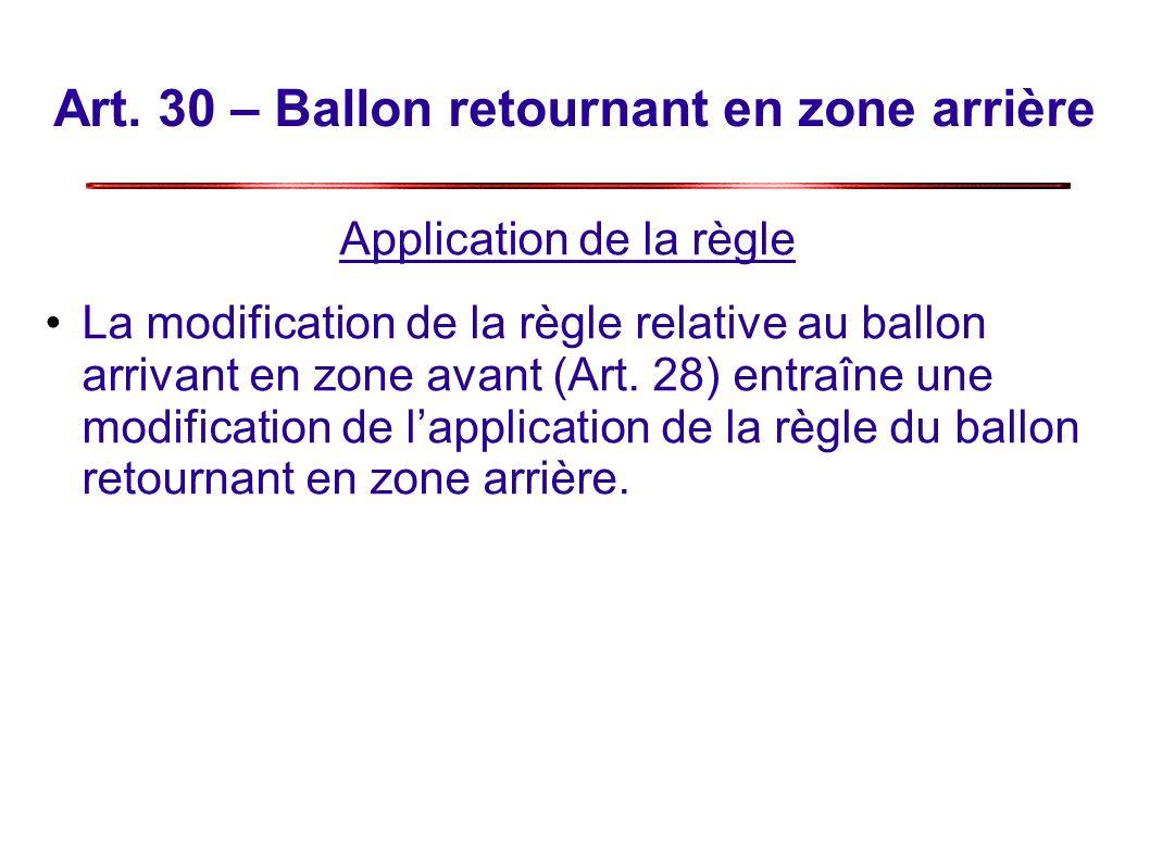 Art. 30 – Ballon retournant en zone arrière Application de la règle La modification de la règle relative au ballon arrivant en zone avant (Art. 28) en
