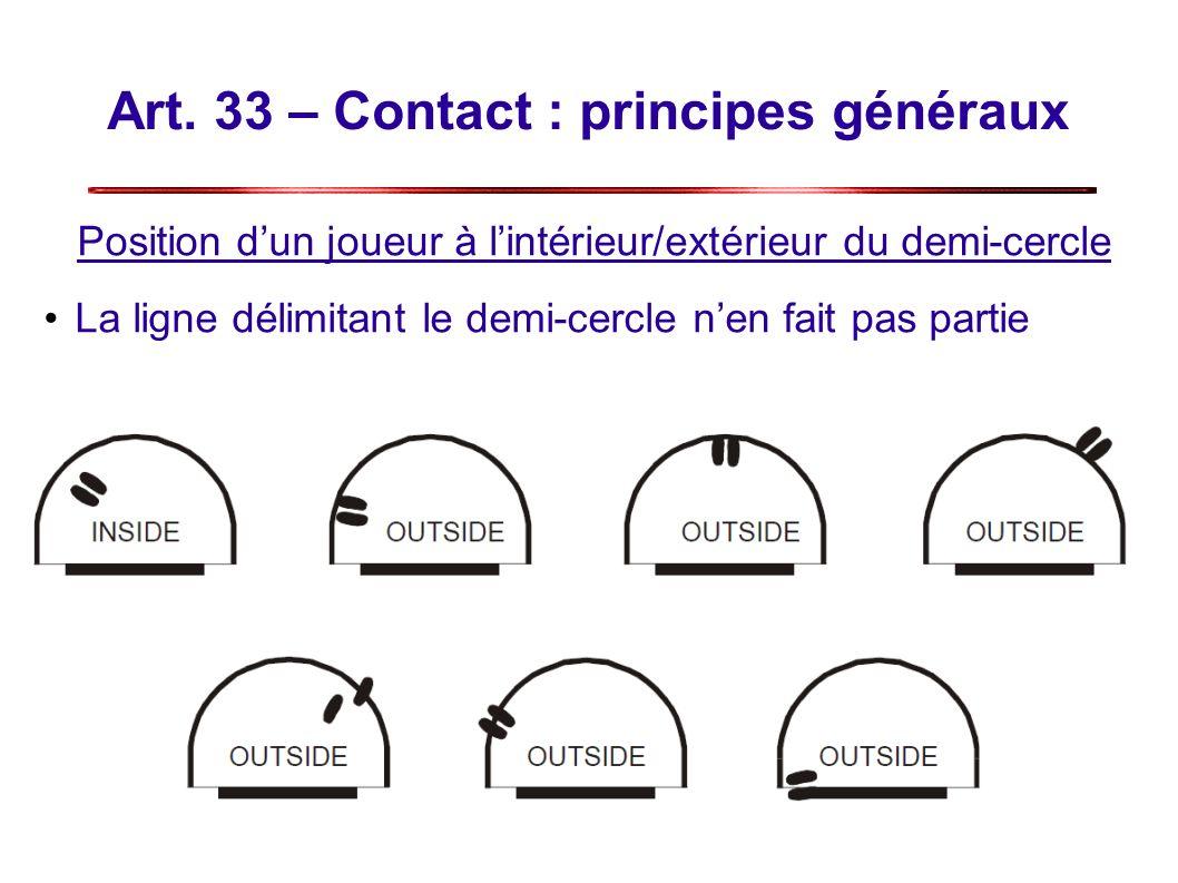 Art. 33 – Contact : principes généraux Position dun joueur à lintérieur/extérieur du demi-cercle La ligne délimitant le demi-cercle nen fait pas parti