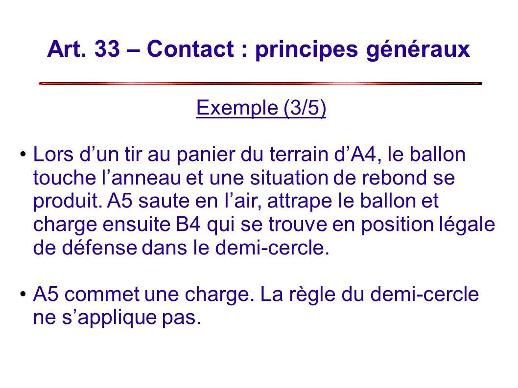 Art. 33 – Contact : principes généraux Exemple (3/5) Lors dun tir au panier du terrain dA4, le ballon touche lanneau et une situation de rebond se pro
