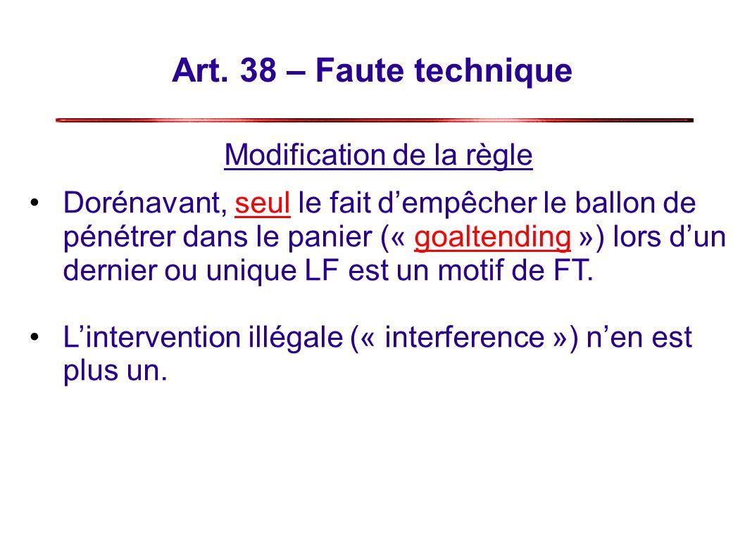 Art. 38 – Faute technique Modification de la règle Dorénavant, seul le fait dempêcher le ballon de pénétrer dans le panier (« goaltending ») lors dun