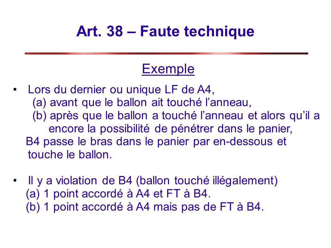 Art. 38 – Faute technique Exemple Lors du dernier ou unique LF de A4, (a) avant que le ballon ait touché lanneau, (b) après que le ballon a touché lan