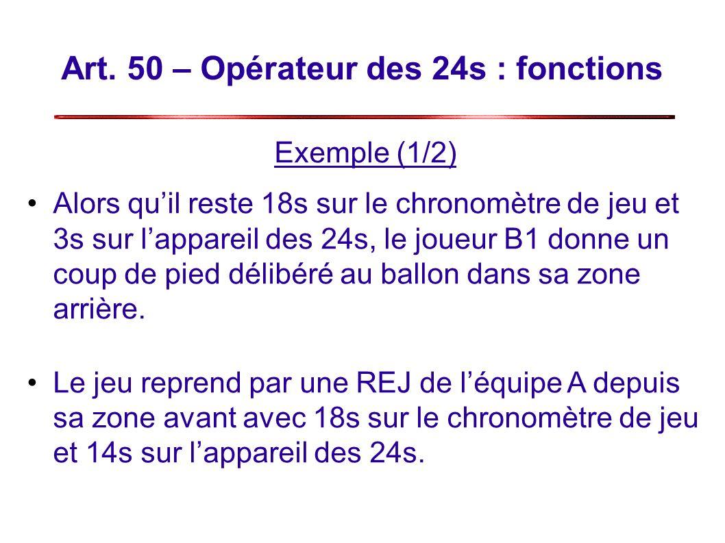 Art. 50 – Opérateur des 24s : fonctions Exemple (1/2) Alors quil reste 18s sur le chronomètre de jeu et 3s sur lappareil des 24s, le joueur B1 donne u