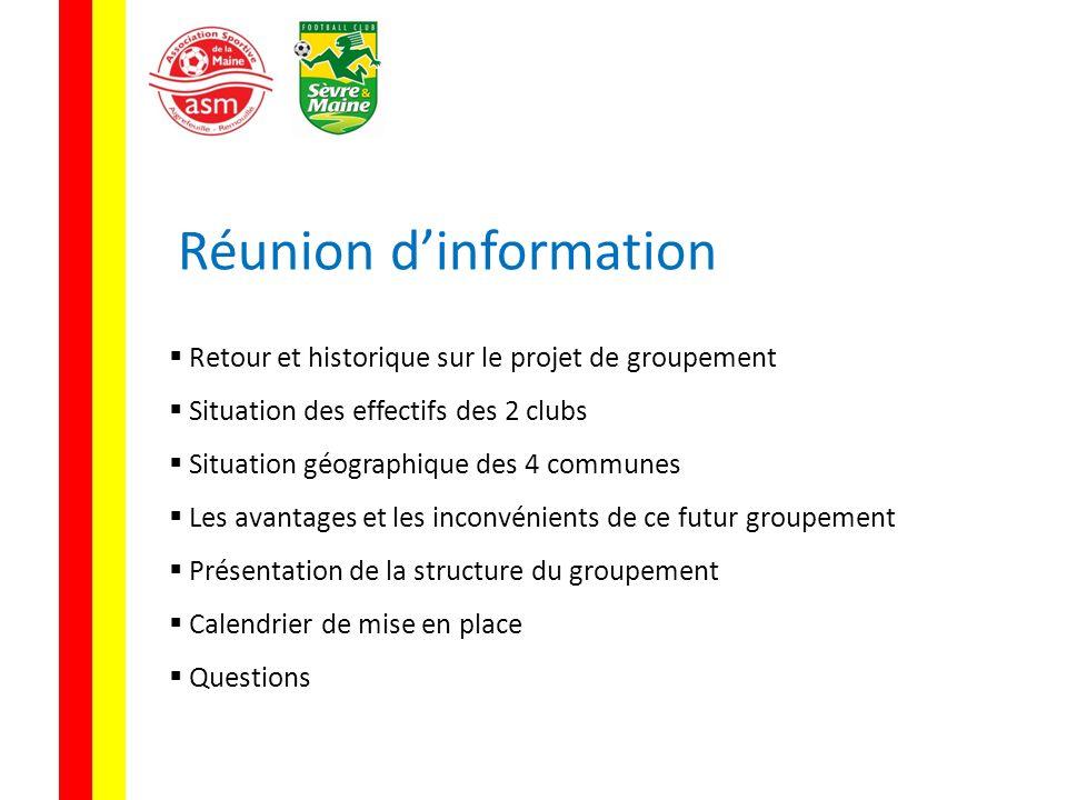 Réunion dinformation Retour et historique sur le projet de groupement Situation des effectifs des 2 clubs Situation géographique des 4 communes Les av
