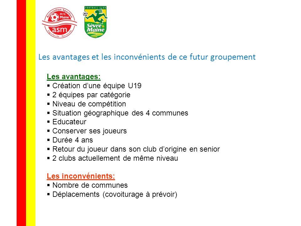 Les avantages et les inconvénients de ce futur groupement Les avantages: Création dune équipe U19 2 équipes par catégorie Niveau de compétition Situat