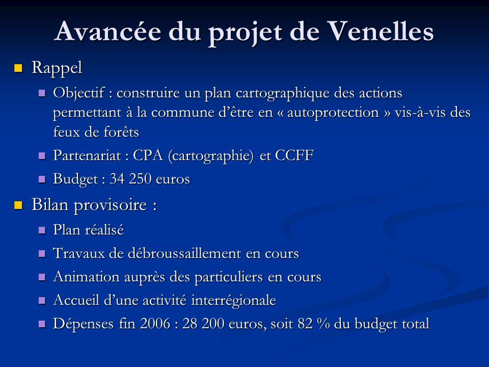 Avancée du projet de Venelles Rappel Rappel Objectif : construire un plan cartographique des actions permettant à la commune dêtre en « autoprotection » vis-à-vis des feux de forêts Objectif : construire un plan cartographique des actions permettant à la commune dêtre en « autoprotection » vis-à-vis des feux de forêts Partenariat : CPA (cartographie) et CCFF Partenariat : CPA (cartographie) et CCFF Budget : 34 250 euros Budget : 34 250 euros Bilan provisoire : Bilan provisoire : Plan réalisé Plan réalisé Travaux de débroussaillement en cours Travaux de débroussaillement en cours Animation auprès des particuliers en cours Animation auprès des particuliers en cours Accueil dune activité interrégionale Accueil dune activité interrégionale Dépenses fin 2006 : 28 200 euros, soit 82 % du budget total Dépenses fin 2006 : 28 200 euros, soit 82 % du budget total