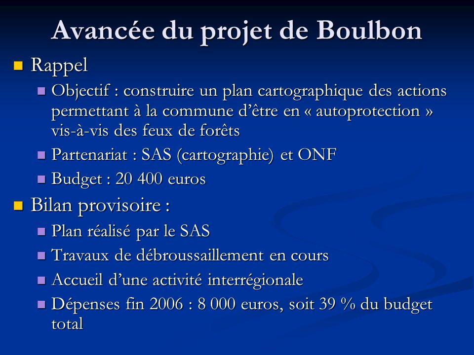 Avancée du projet de Boulbon Rappel Rappel Objectif : construire un plan cartographique des actions permettant à la commune dêtre en « autoprotection » vis-à-vis des feux de forêts Objectif : construire un plan cartographique des actions permettant à la commune dêtre en « autoprotection » vis-à-vis des feux de forêts Partenariat : SAS (cartographie) et ONF Partenariat : SAS (cartographie) et ONF Budget : 20 400 euros Budget : 20 400 euros Bilan provisoire : Bilan provisoire : Plan réalisé par le SAS Plan réalisé par le SAS Travaux de débroussaillement en cours Travaux de débroussaillement en cours Accueil dune activité interrégionale Accueil dune activité interrégionale Dépenses fin 2006 : 8 000 euros, soit 39 % du budget total Dépenses fin 2006 : 8 000 euros, soit 39 % du budget total