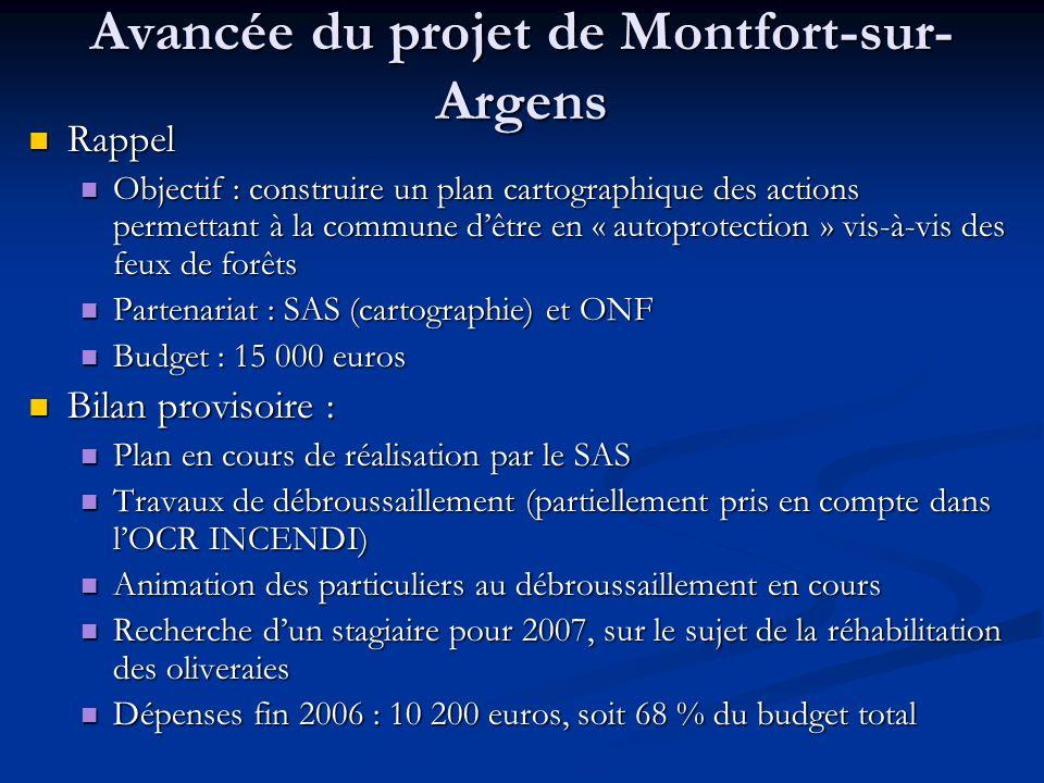 Avancée du projet de Montfort-sur- Argens Rappel Rappel Objectif : construire un plan cartographique des actions permettant à la commune dêtre en « autoprotection » vis-à-vis des feux de forêts Objectif : construire un plan cartographique des actions permettant à la commune dêtre en « autoprotection » vis-à-vis des feux de forêts Partenariat : SAS (cartographie) et ONF Partenariat : SAS (cartographie) et ONF Budget : 15 000 euros Budget : 15 000 euros Bilan provisoire : Bilan provisoire : Plan en cours de réalisation par le SAS Plan en cours de réalisation par le SAS Travaux de débroussaillement (partiellement pris en compte dans lOCR INCENDI) Travaux de débroussaillement (partiellement pris en compte dans lOCR INCENDI) Animation des particuliers au débroussaillement en cours Animation des particuliers au débroussaillement en cours Recherche dun stagiaire pour 2007, sur le sujet de la réhabilitation des oliveraies Recherche dun stagiaire pour 2007, sur le sujet de la réhabilitation des oliveraies Dépenses fin 2006 : 10 200 euros, soit 68 % du budget total Dépenses fin 2006 : 10 200 euros, soit 68 % du budget total