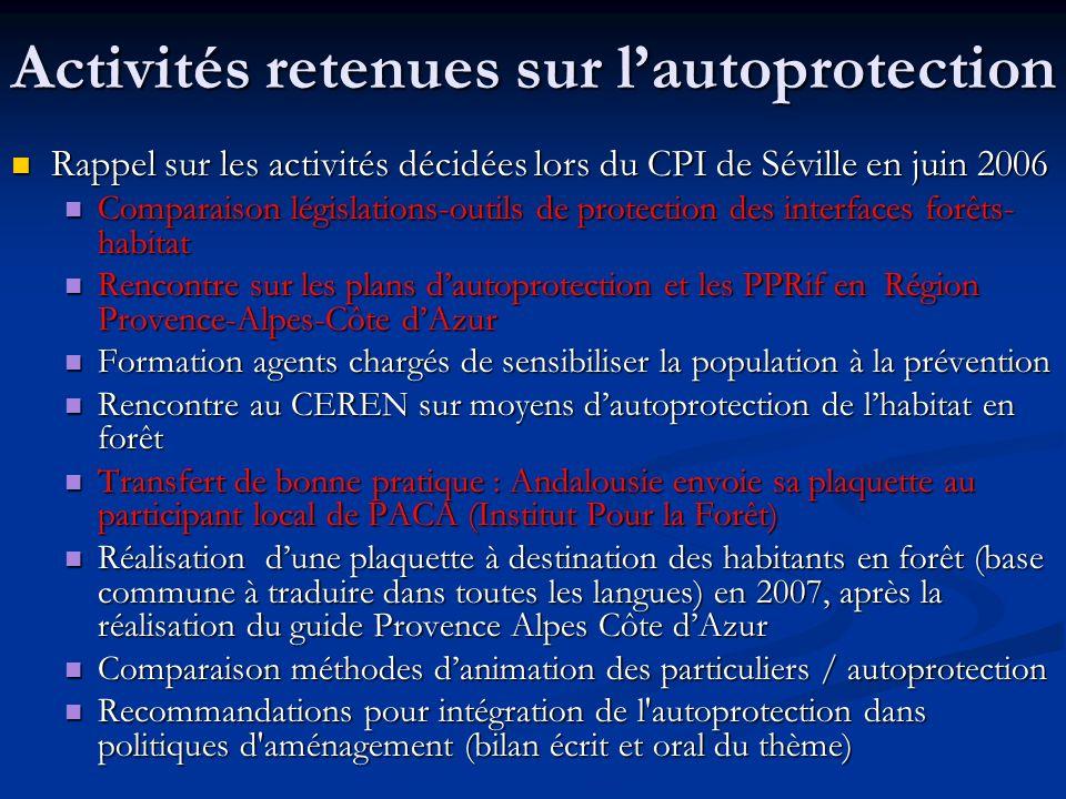 Activités retenues sur lautoprotection Rappel sur les activités décidées lors du CPI de Séville en juin 2006 Rappel sur les activités décidées lors du CPI de Séville en juin 2006 Comparaison législations-outils de protection des interfaces forêts- habitat Comparaison législations-outils de protection des interfaces forêts- habitat Rencontre sur les plans dautoprotection et les PPRif en Région Provence-Alpes-Côte dAzur Rencontre sur les plans dautoprotection et les PPRif en Région Provence-Alpes-Côte dAzur Formation agents chargés de sensibiliser la population à la prévention Formation agents chargés de sensibiliser la population à la prévention Rencontre au CEREN sur moyens dautoprotection de lhabitat en forêt Rencontre au CEREN sur moyens dautoprotection de lhabitat en forêt Transfert de bonne pratique : Andalousie envoie sa plaquette au participant local de PACA (Institut Pour la Forêt) Transfert de bonne pratique : Andalousie envoie sa plaquette au participant local de PACA (Institut Pour la Forêt) Réalisation dune plaquette à destination des habitants en forêt (base commune à traduire dans toutes les langues) en 2007, après la réalisation du guide Provence Alpes Côte dAzur Réalisation dune plaquette à destination des habitants en forêt (base commune à traduire dans toutes les langues) en 2007, après la réalisation du guide Provence Alpes Côte dAzur Comparaison méthodes danimation des particuliers / autoprotection Comparaison méthodes danimation des particuliers / autoprotection Recommandations pour intégration de l autoprotection dans politiques d aménagement (bilan écrit et oral du thème) Recommandations pour intégration de l autoprotection dans politiques d aménagement (bilan écrit et oral du thème)