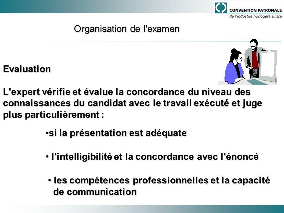 Evaluation L'expert vérifie et évalue la concordance du niveau des connaissances du candidat avec le travail exécuté et juge plus particulièrement : O