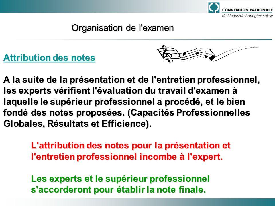 Attribution des notes Attribution des notes A la suite de la présentation et de l'entretien professionnel, les experts vérifient l'évaluation du trava