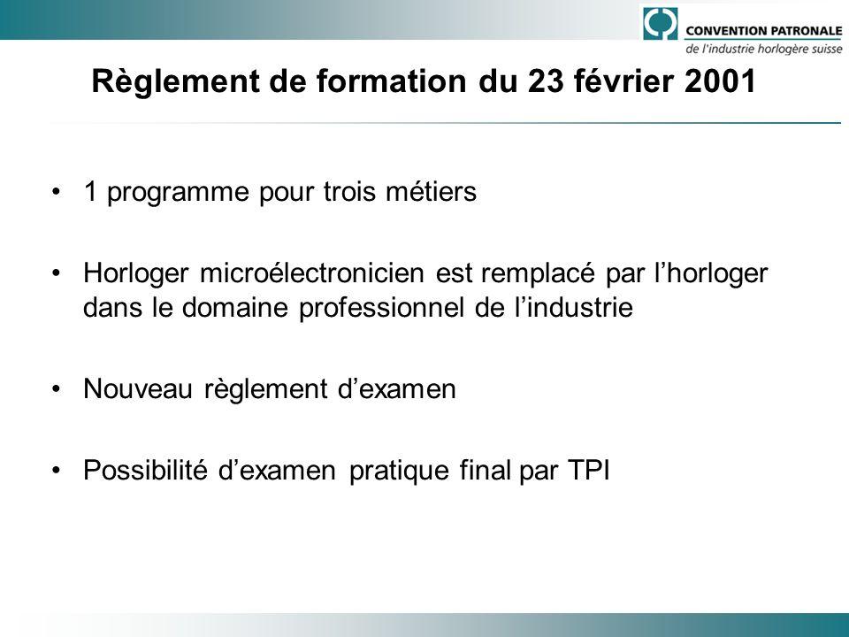 Règlement de formation du 23 février 2001 1 programme pour trois métiers Horloger microélectronicien est remplacé par lhorloger dans le domaine profes