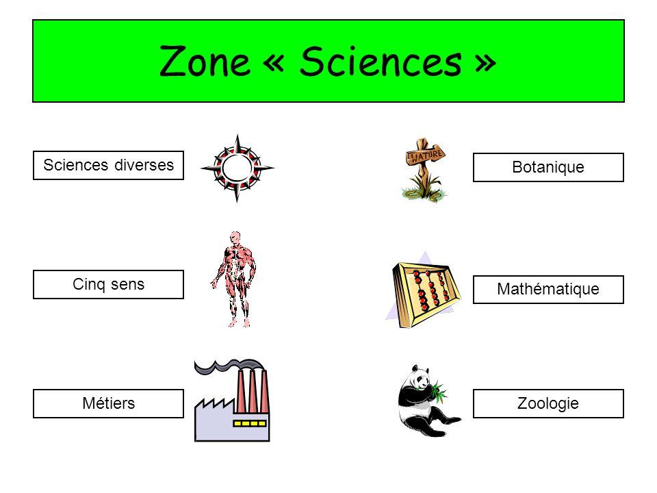 Zone « Sciences » Sciences diverses Cinq sens Métiers Botanique Mathématique Zoologie